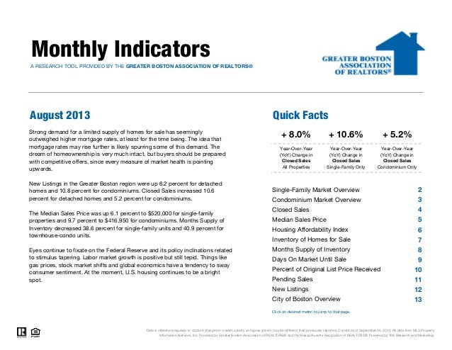 Monthly IndicatorsA RESEARCH TOOL PROVIDED BY THE GREATER BOSTON ASSOCIATION OF REALTORS® August 2013 Quick Facts 2 3 4 5 ...