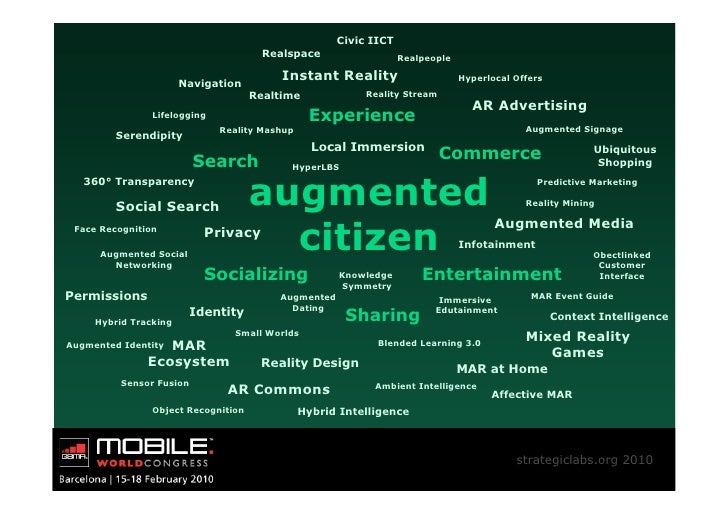 Civic IICT                                        Realspace                  Realpeople                          Navigatio...