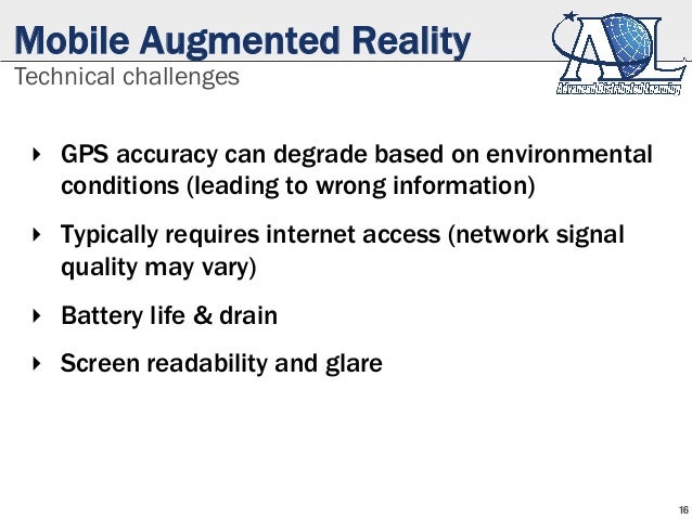 Augmented Reality Examples and Tools