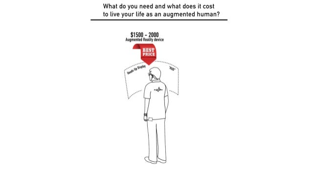 What are the costs of living your life as an augmented human? Slide 2