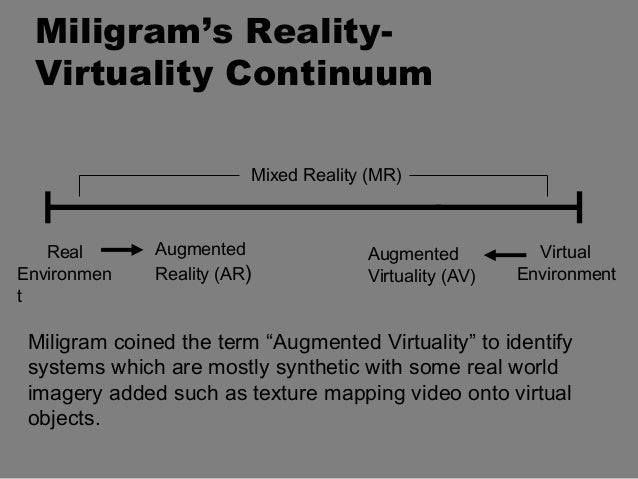 relationship between virtuality and reality essay This essay addresses ethical aspects of the design and use of virtual reality (vr)  systems, focusing on the behavioral options made available in such systems.