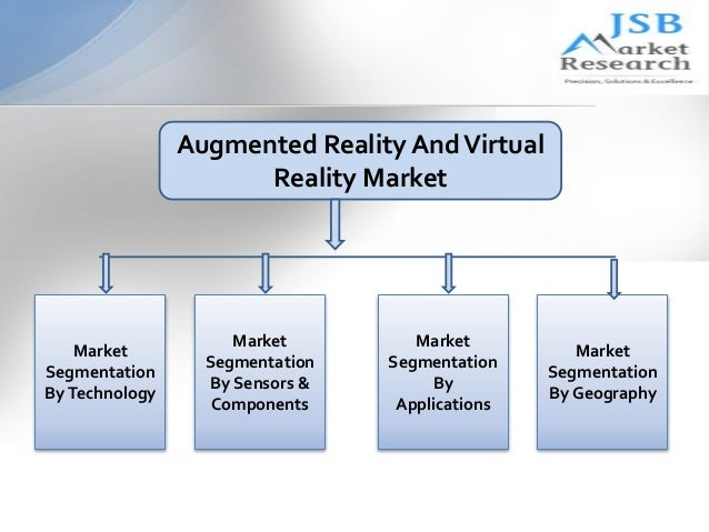 application of virtual reality technology Virtual reality has been tied to gaming for a while, but as the technology progresses, more and more uses are surfacing it's being used in many industries in various capacities, very often .