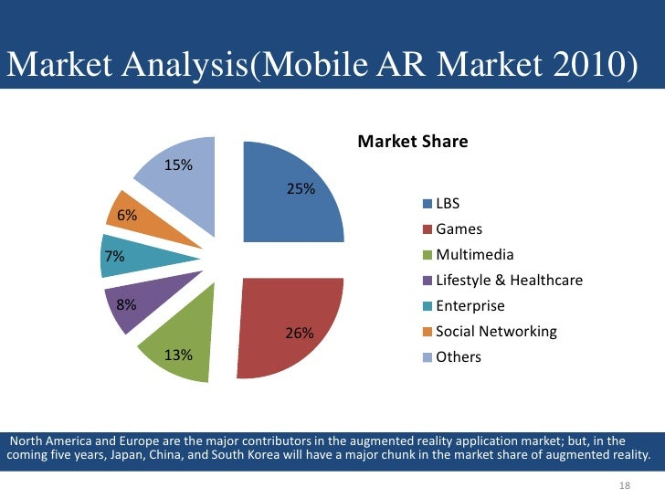 augmented reality ar market Virtual reality (vr) and augmented reality (ar) have been hot buzzwords in the tech market over the past few years facebook got the ball rolling with its acquisition of oculus vr in 2014 .