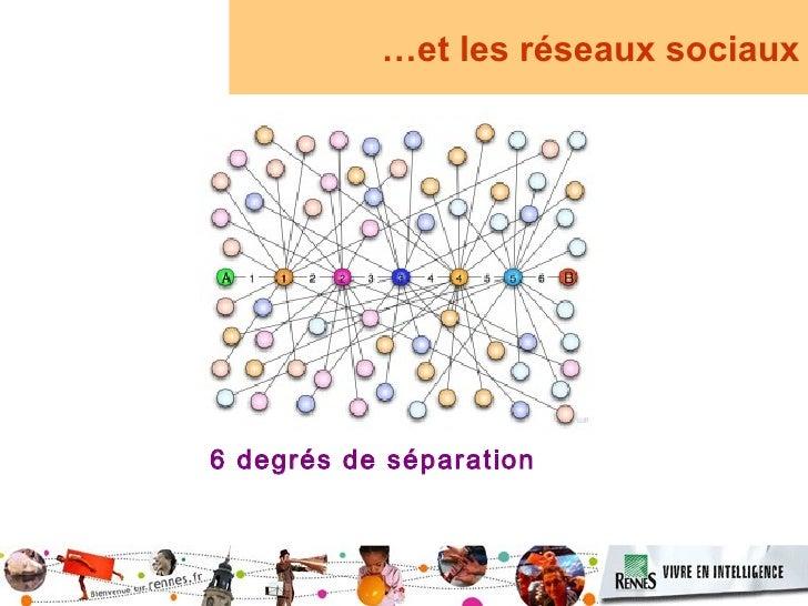 …et les réseaux sociaux     6 degrés de séparation