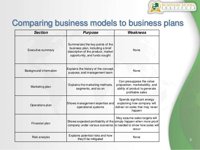 key points of business plan