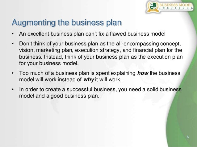 5Augmenting the business plan• An excellent business plan can't fix a flawed business model• Don't think of your business ...