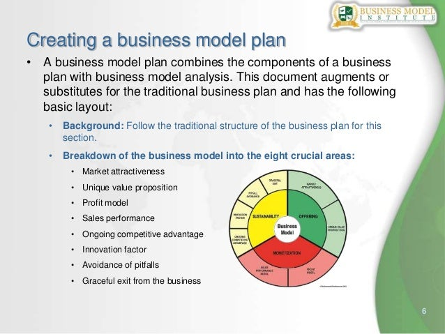 The difference between the business model, framework and architecture