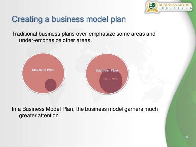 8Creating a business model planTraditional business plans over-emphasize some areas andunder-emphasize other areas.In a Bu...