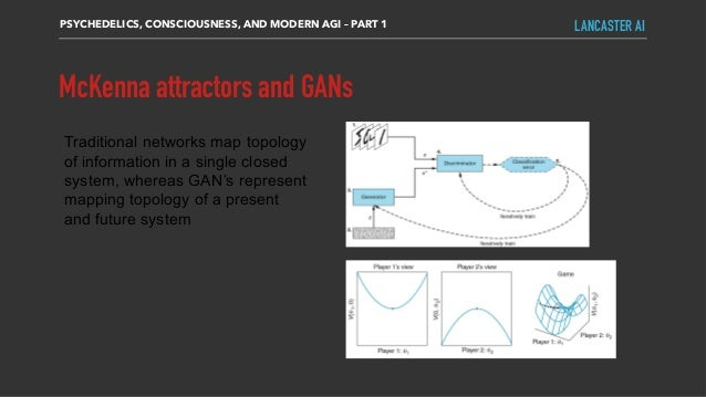 McKenna attractors and GANs PSYCHEDELICS, CONSCIOUSNESS, AND MODERN AGI – PART 1 LANCASTER AI Traditional networks map top...