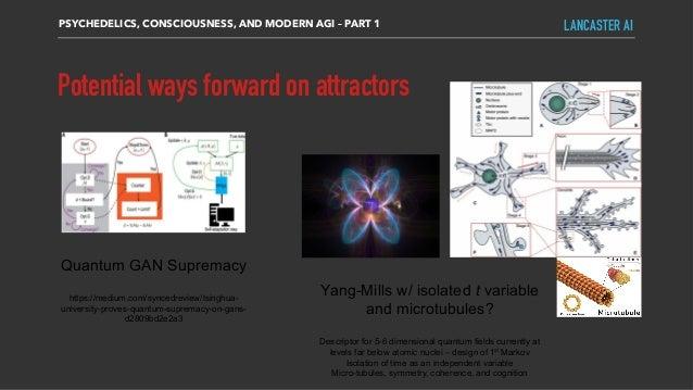 Potential ways forward on attractors PSYCHEDELICS, CONSCIOUSNESS, AND MODERN AGI – PART 1 LANCASTER AI Quantum GAN Suprema...