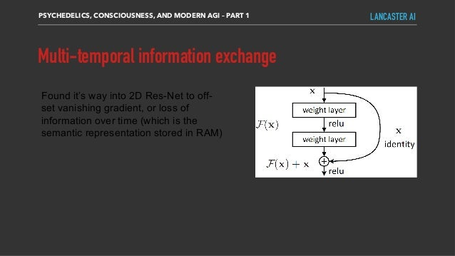 Multi-temporal information exchange PSYCHEDELICS, CONSCIOUSNESS, AND MODERN AGI – PART 1 LANCASTER AI Found it's way into ...