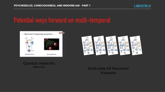 Potential ways forward on multi-temporal PSYCHEDELICS, CONSCIOUSNESS, AND MODERN AGI – PART 1 LANCASTER AI Quantum Network...