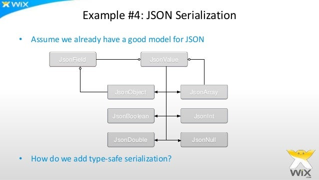 Example #4: JSON Serialization • Assume we already have a good model for JSON • How do we add type-safe serialization? Jso...
