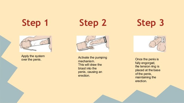 How to use a penile pump