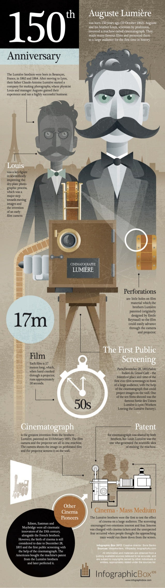 Auguste Lumière: 150th Birthday #INFOGRAPHIC