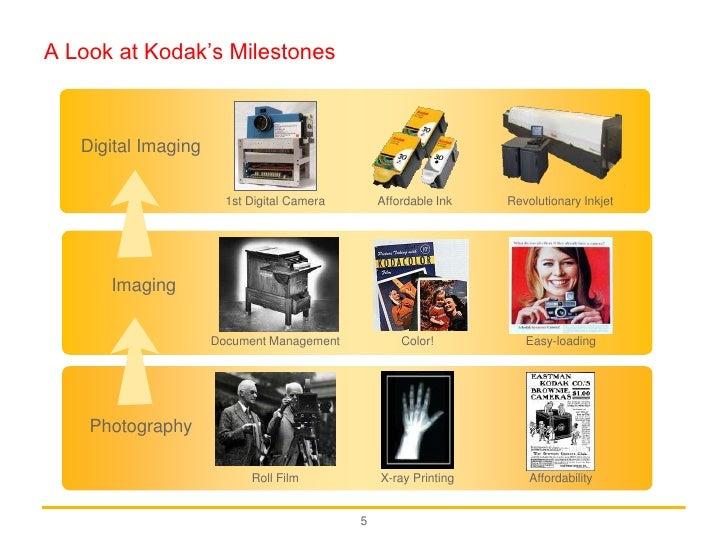 why kodak failed