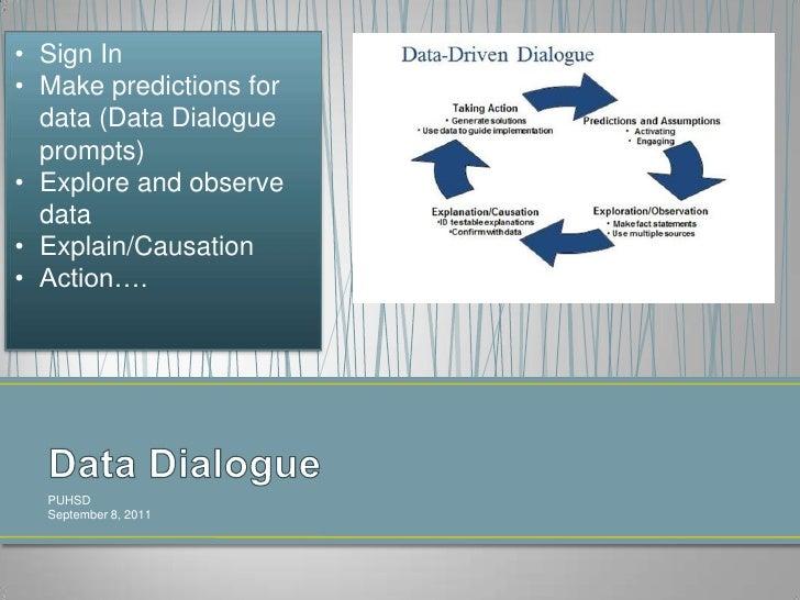 PUHSD <br />September 8, 2011<br />Data Dialogue <br /><ul><li>Sign In