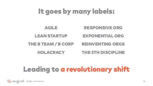262016 | www.aug.co It goes by many labels: RESPONSIVE ORG EXPONENTIAL ORG REINVENTING ORGS THE 5TH DISCIPLINE AGILE LEAN ...