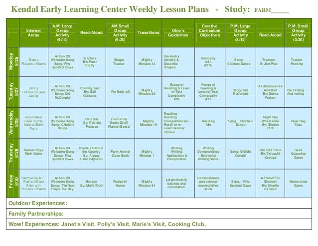 Kendal Early Learning Center Weekly Lesson Plans - Study: FARM____ Interest Areas A.M. Large Group Activity (9:15) Read-Al...