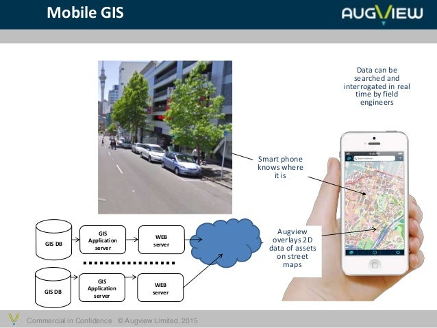 Commercial in Confidence © Augview Limited, 2015 GIS DB GIS Application server WEB server Mobile GIS Smart phone knows whe...