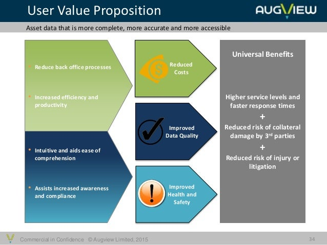 Commercial in Confidence © Augview Limited, 2015 User Value Proposition 34 Asset data that is more complete, more accurate...