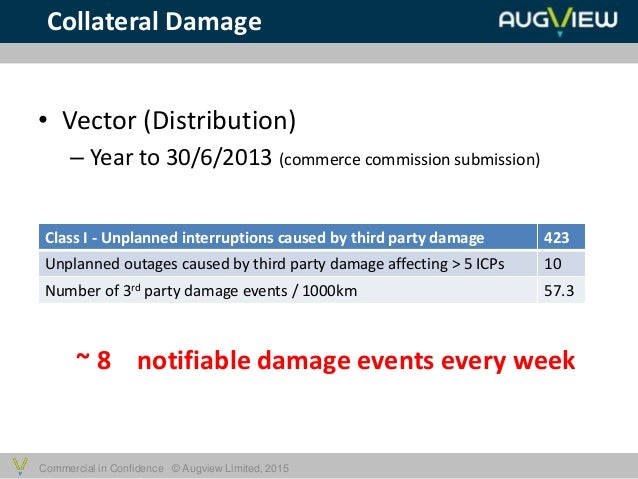 Commercial in Confidence © Augview Limited, 2015 • Vector (Distribution) – Year to 30/6/2013 (commerce commission submissi...