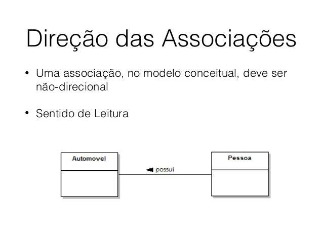 Direção das Associações • Uma associação, no modelo conceitual, deve ser não-direcional • Sentido de Leitura