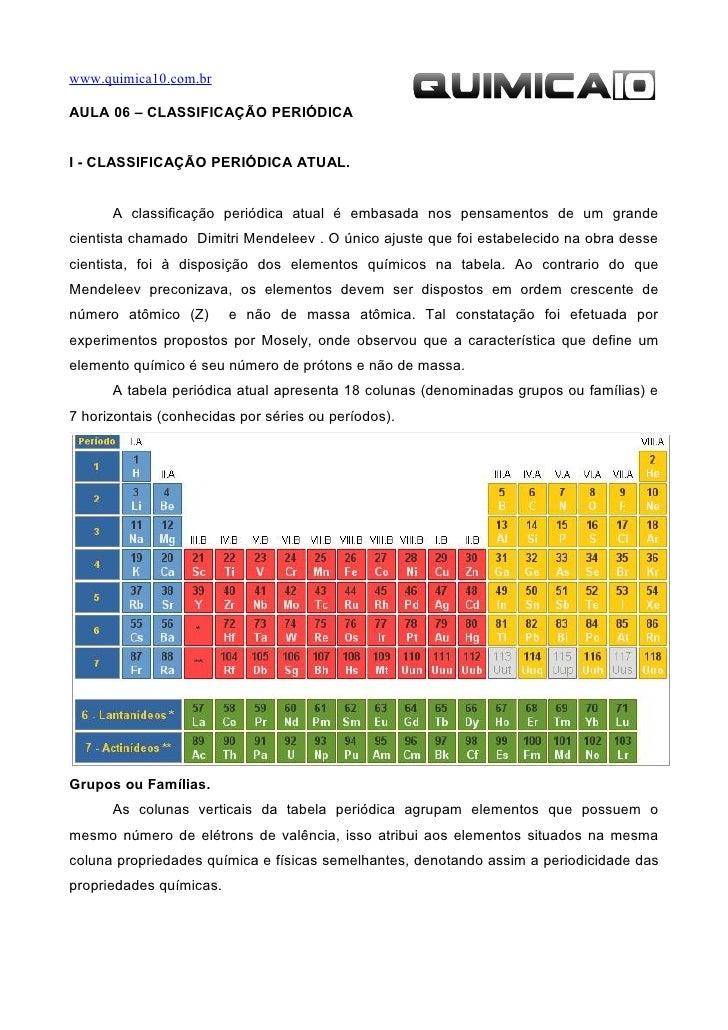 Aula 06-classificacao-periodica