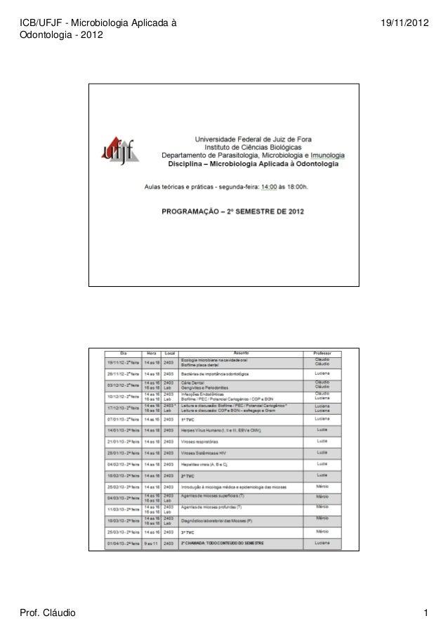 ICB/UFJF - Microbiologia Aplicada à  Odontologia - 2012  19/11/2012  Prof. Cláudio 1