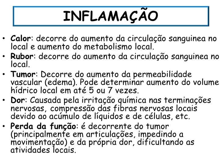 Aula  antiinflamatórios Slide 3