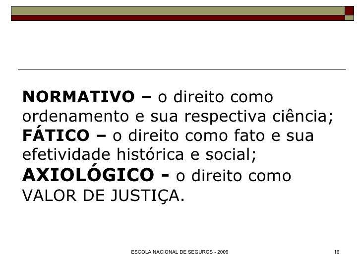 NORMATIVO   –  o direito como ordenamento e sua respectiva ciência; FÁTICO   –  o direito como fato e sua efetividade hist...