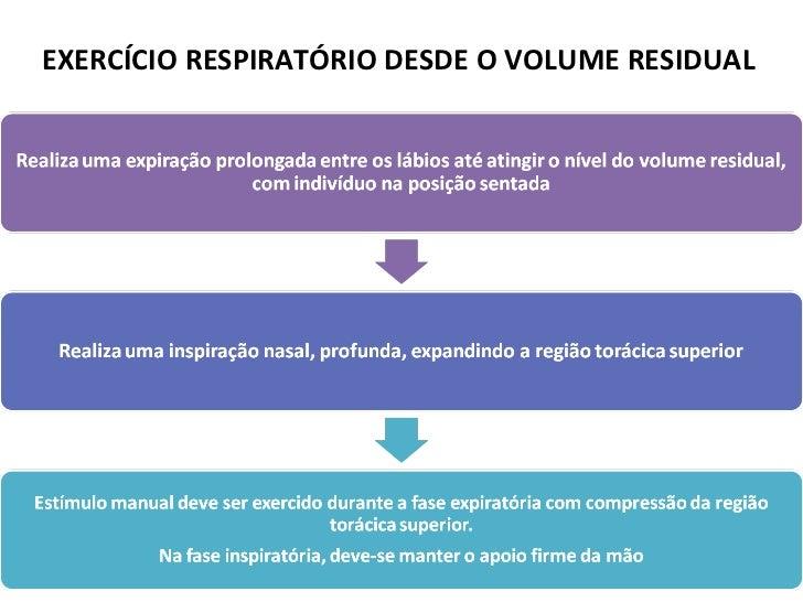 EXERCÍCIO RESPIRATÓRIO DESDE O VOLUME RESIDUAL
