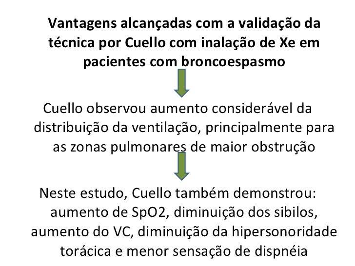 <ul><li>Vantagens alcançadas com a validação da técnica por Cuello com inalação de Xe em pacientes com broncoespasmo </li>...