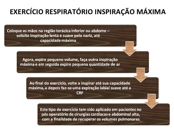 EXERCÍCIO RESPIRATÓRIO INSPIRAÇÃO MÁXIMA