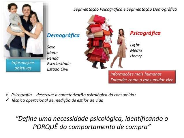 Segmentação Psicográfica e Segmentação Demográfica Demográfica Sexo Idade Renda Escolaridade Estado Civil Psicográfica Lig...
