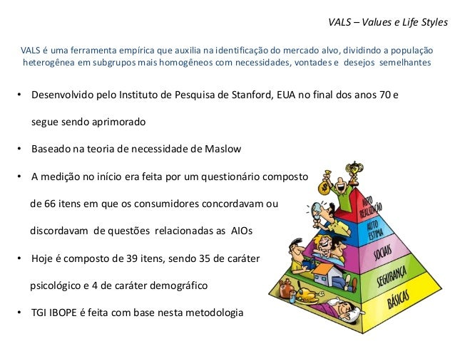 VALS – Values e Life Styles • Desenvolvido pelo Instituto de Pesquisa de Stanford, EUA no final dos anos 70 e segue sendo ...
