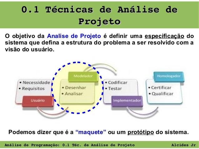 0.1TécnicasdeAnálisede Projeto O objetivo da Analise de Projeto é definir uma especificação do sistema que defina a e...