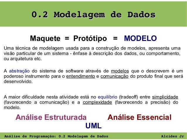 0.2ModelagemdeDados Maquete = Protótipo = MODELO Uma técnica de modelagem usada para a construção de modelos, apresenta...