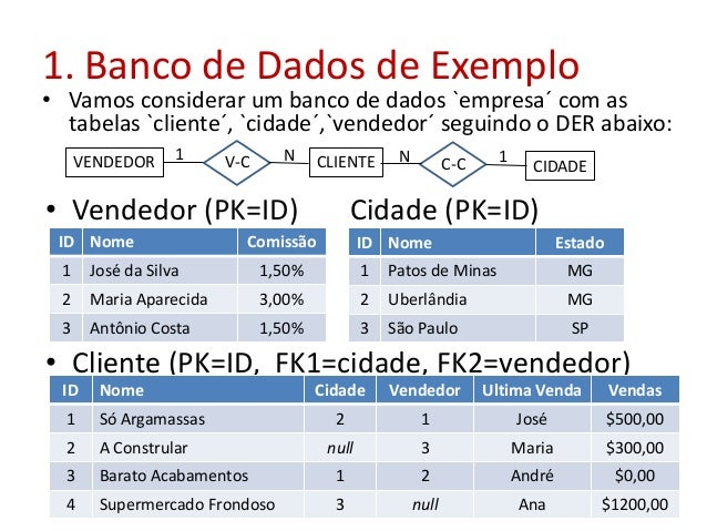 Banco de Dados II - Aula1 Slide 3