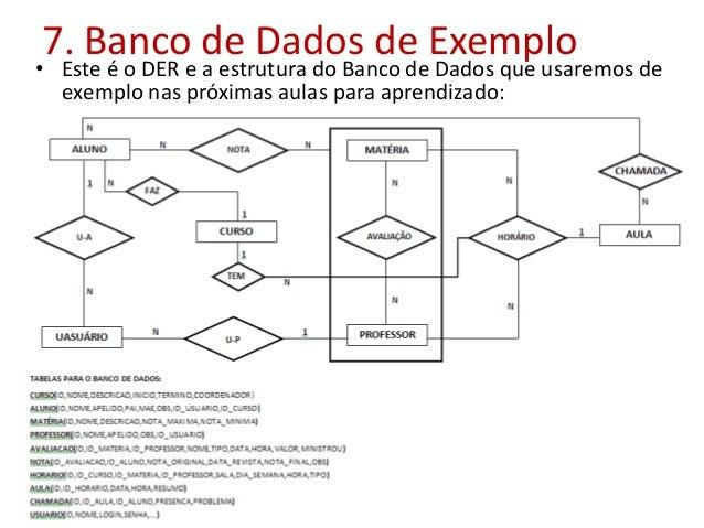 7. Banco de Dados de Exemplo • Este é o DER e a estrutura do Banco de Dados que usaremos de exemplo nas próximas aulas par...