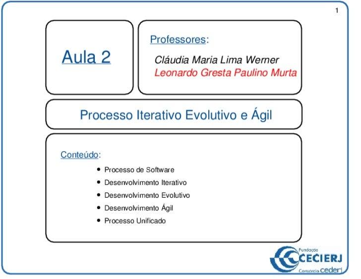Aula 002   processo iterativo evolutivo e ágil(2)