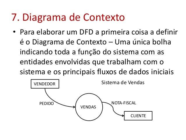 7. Diagrama de Contexto • Para elaborar um DFD a primeira coisa a definir é o Diagrama de Contexto – Uma única bolha indic...