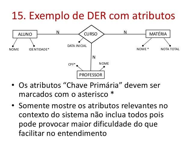 15. Exemplo de DER com atributos ALUNO NOME  IDENTIDADE*  N  N  CURSO DATA INICIAL  MATÉRIA NOME *  NOTA TOTAL  N CPF*  NO...