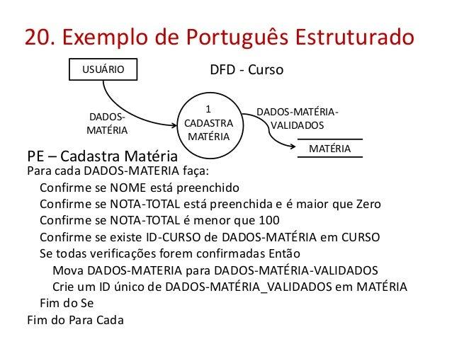 20. Exemplo de Português Estruturado USUÁRIO  DADOSMATÉRIA  PE – Cadastra Matéria  DFD - Curso 1 CADASTRA MATÉRIA  DADOS-M...