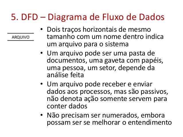 5. DFD – Diagrama de Fluxo de Dados ARQUIVO  • Dois traços horizontais de mesmo tamanho com um nome dentro indica um arqui...