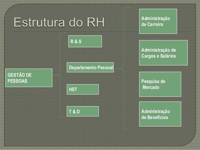 Aula 01 de departamento pessoal for R 1 regulamento interno e dos servicos gerais risg