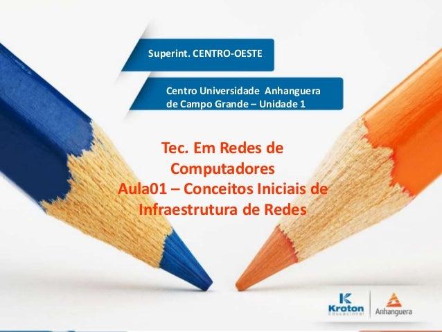 Centro Universidade Anhanguera de Campo Grande – Unidade 1 Superint. CENTRO-OESTE Tec. Em Redes de Computadores Aula01 – C...