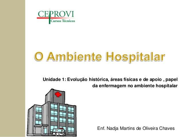 Unidade 1: Evolução histórica, áreas físicas e de apoio , papel da enfermagem no ambiente hospitalar Enf. Nadja Martins de...