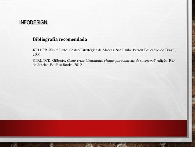Bibliografia recomendada KELLER, Kevin Lane. Gestão Estratégica de Marcas. São Paulo. Person Education do Brasil, 2006. ST...