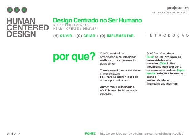 Projeto 21. Aula 02 : Introdução Metodologia HCD (IDEO). Slide 2